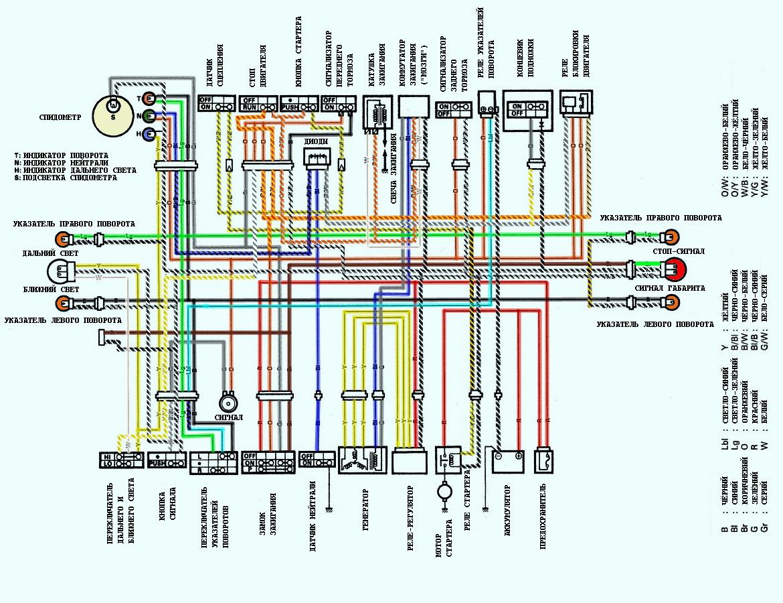 схема проводки на yamaha ybr 125