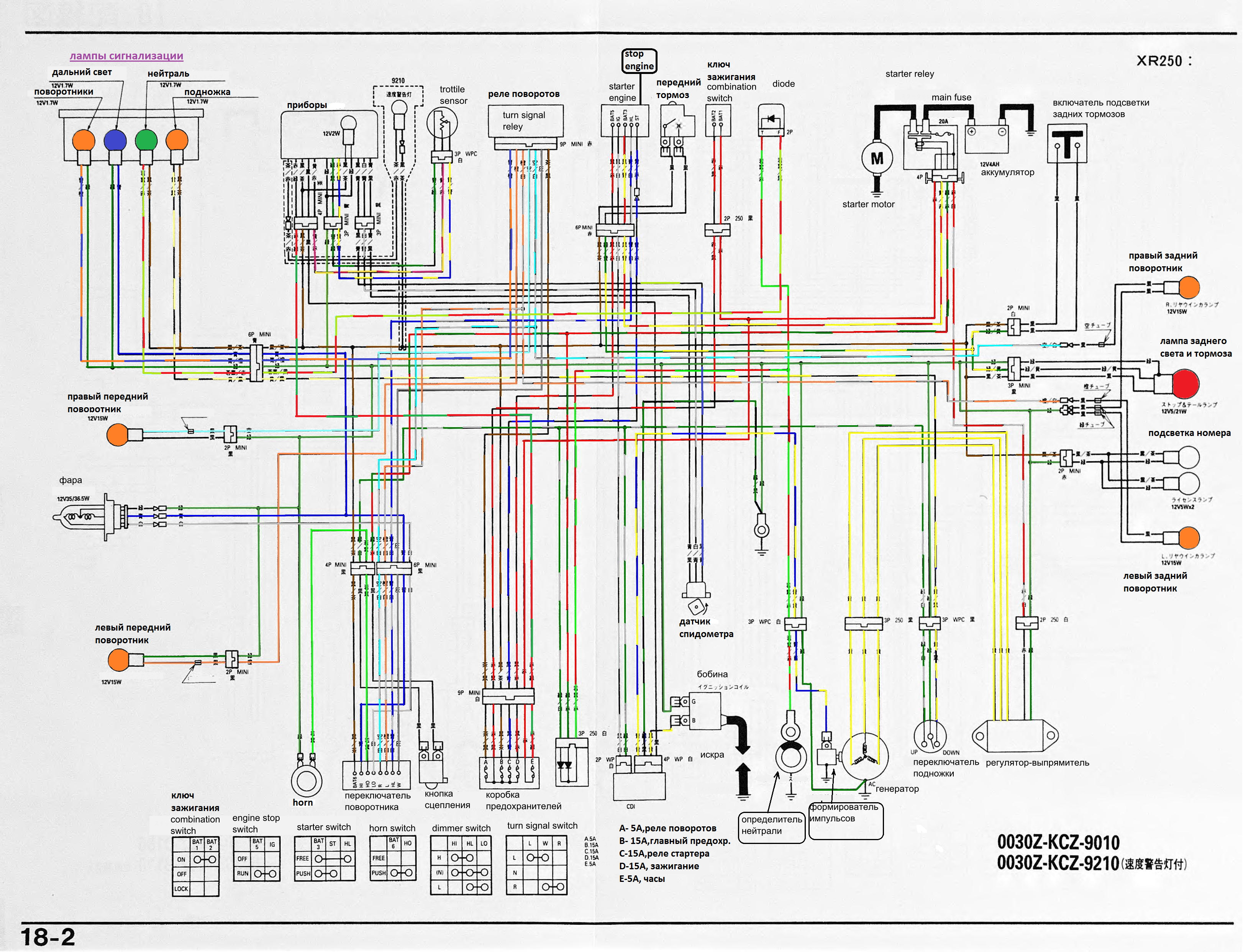 Фото схемы проводки ирбис ттр 250