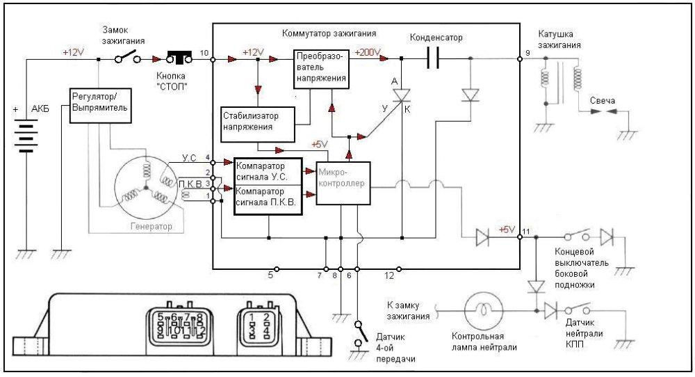 Блок-схема зажигания с