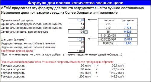 Расчёт длины цепи