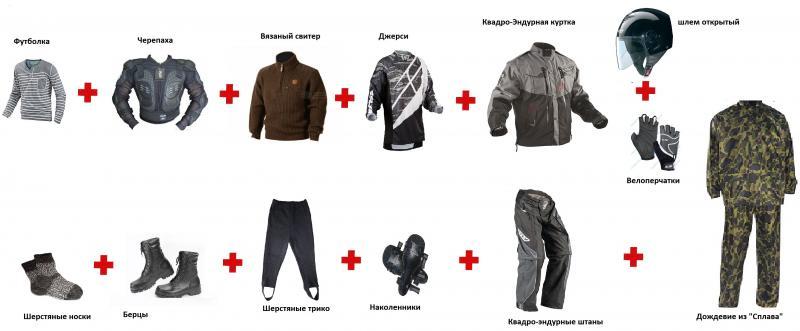 Советы по экипировке для путешествий Post-14910-1431935757_thumb