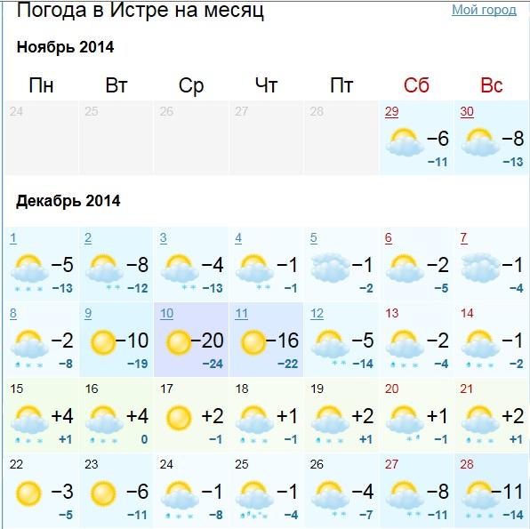 погода в волгограде на 19 апреля 2016 программы ассессмент-центра (техническое